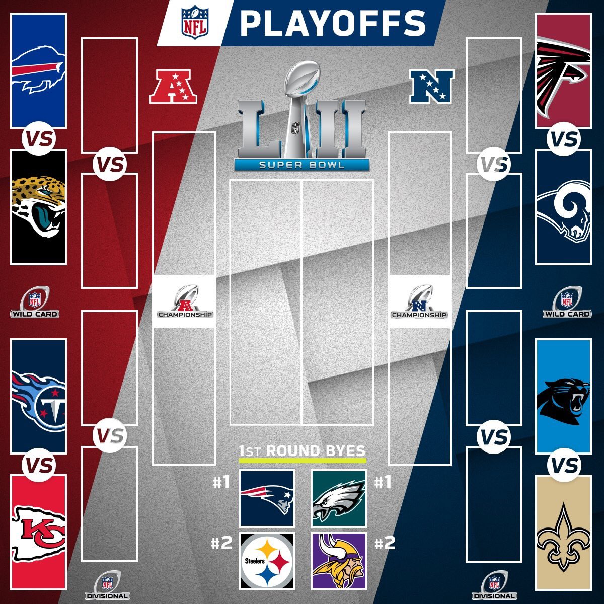 Playoffs-NFL-2018