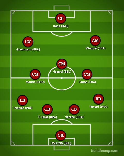 lineup (2)