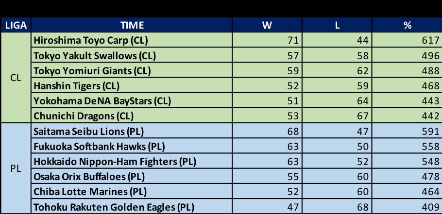 Standings #24