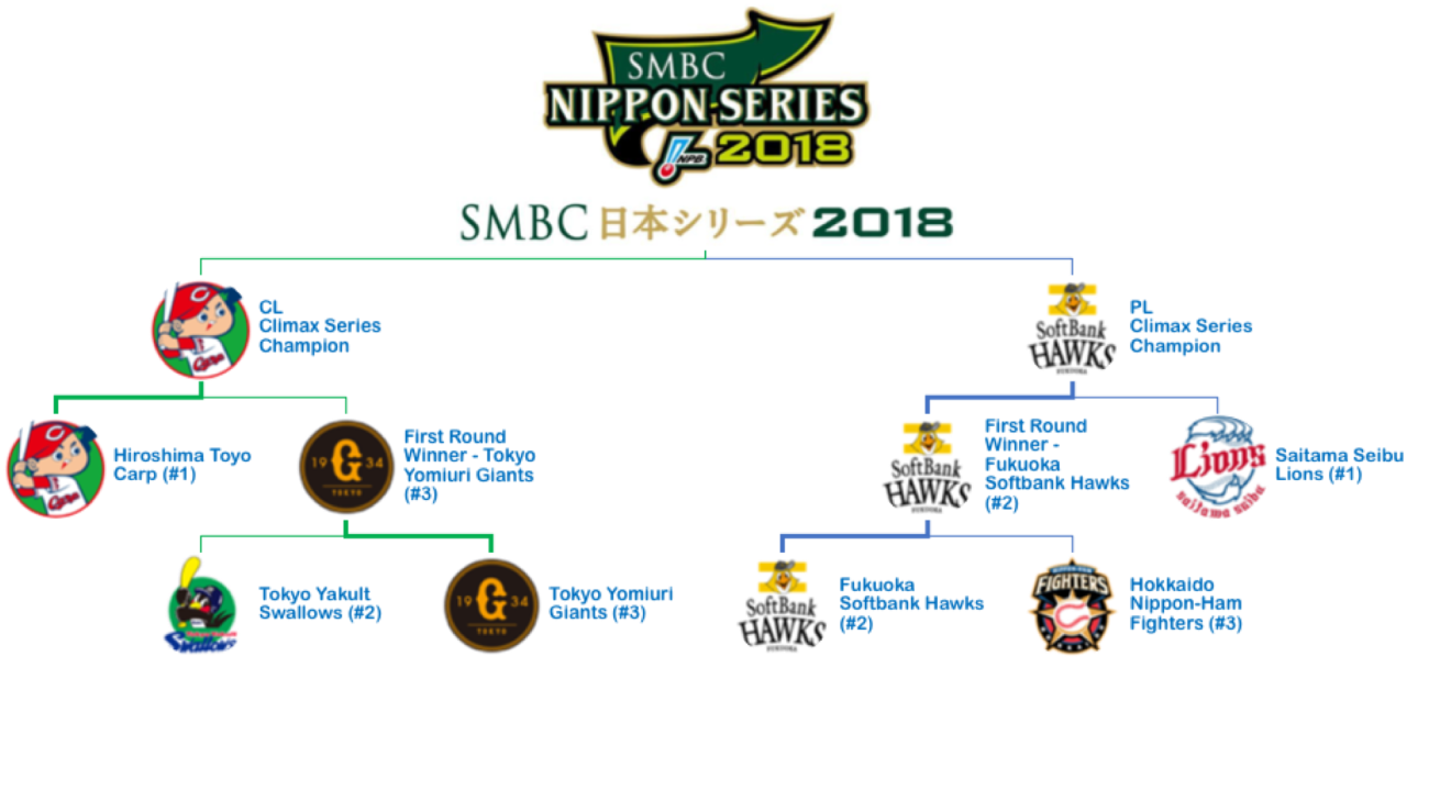 Bracket_NipponSeries2018.png